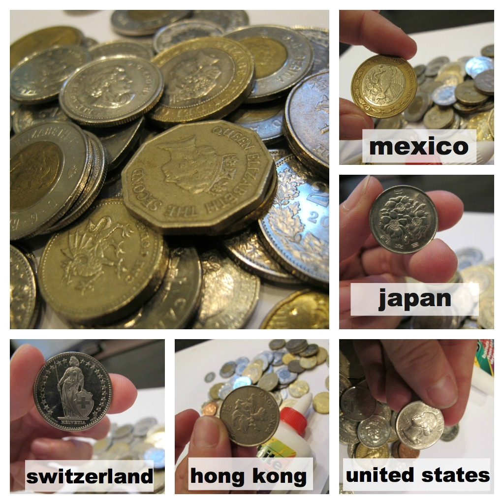 Fx currency