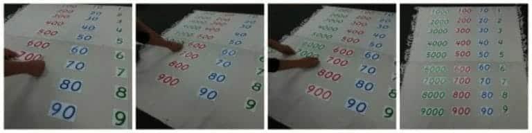 over numerals