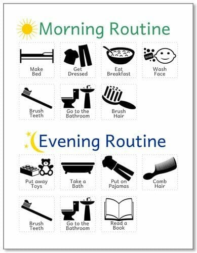 Evening Routine Chart