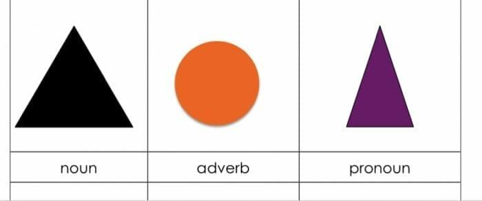 Language Activities for Kindergarten: Sentence Strips