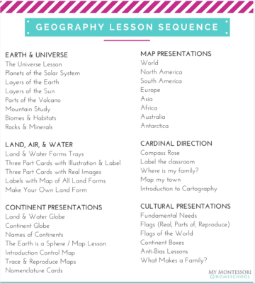 Montessori Theory - Geography Sequence of Lessons